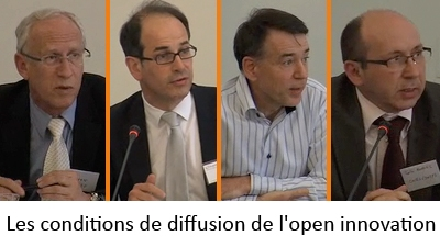 Les conditions de diffusion de l'open innovation