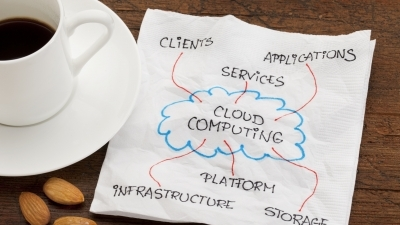 Impacts du Cloud Computing sur la transformation des entreprises